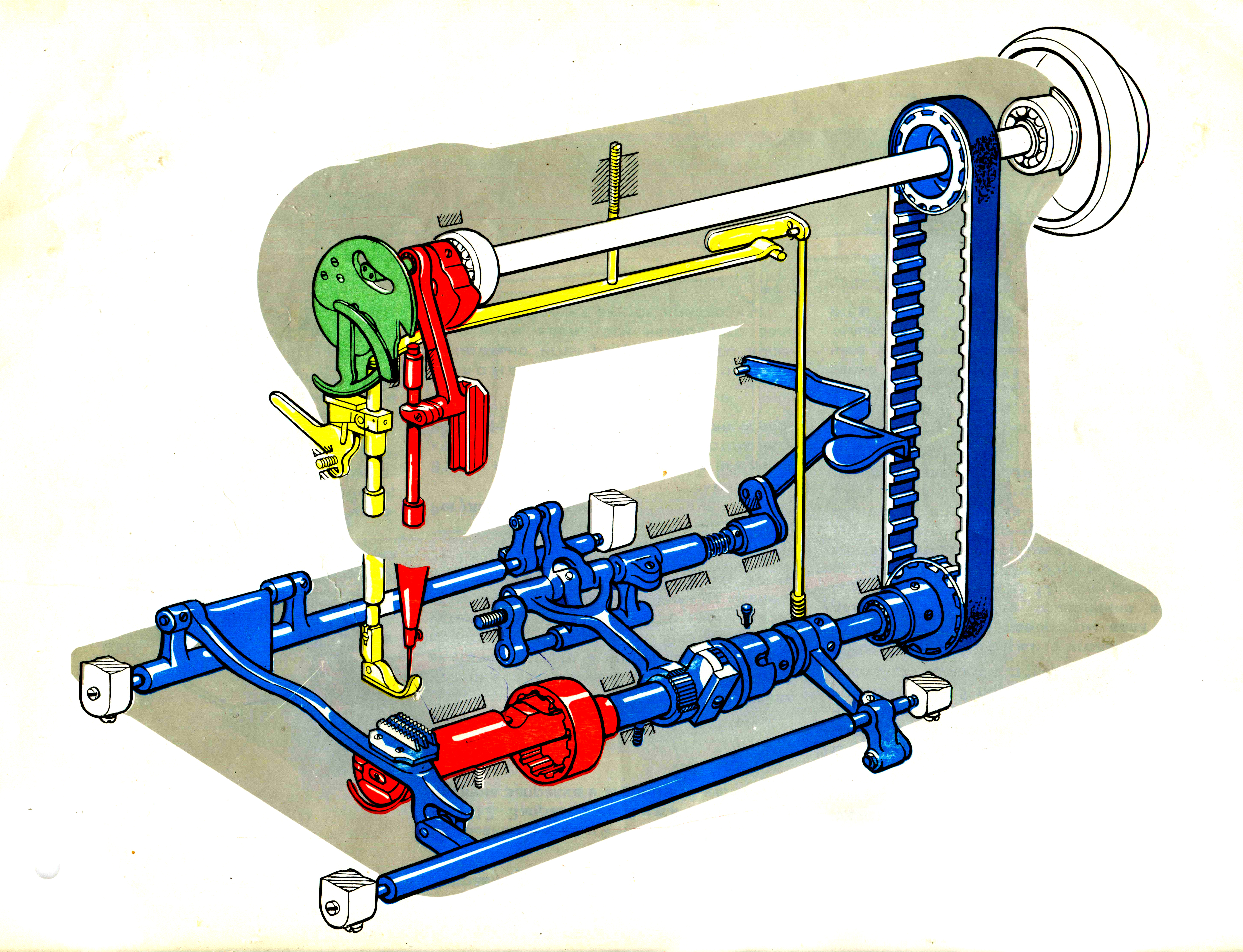 Кинематическая схема машины швейной